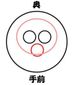 CR天龍インフィニティ クセの良い台