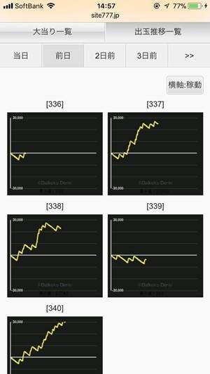 tenkaissen-data1